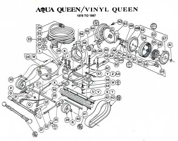Aquavac Aqua Queen  Aquavacvinyl Queen 1988