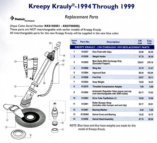 Kreepy Kauly Parts Diaphragm