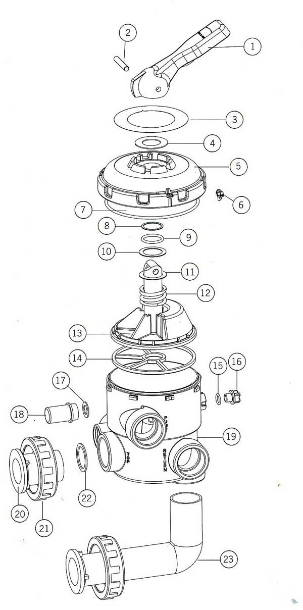 Astral Model 22355 Multiport Valve Parts Diagram