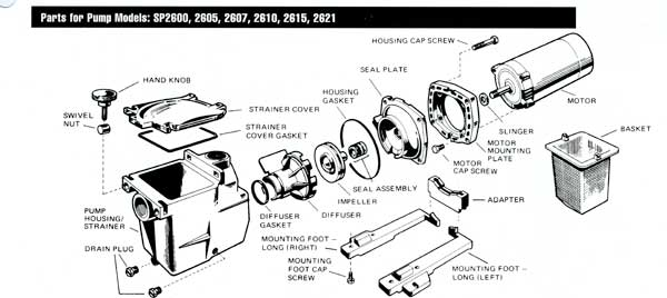 hayward 2600 pump hawyard super pump parts diagram, mypool hayward pump diagram at readyjetset.co