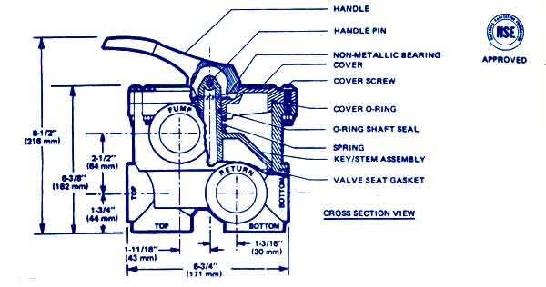Hayward VariFlo Valve Parts Diagram
