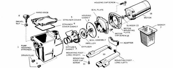 Hayward Super Pump, 1600 Series Parts Diagram