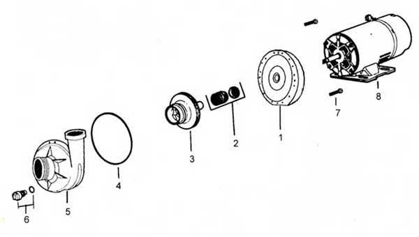 Jacuzzi Pirahna Pool Pump Parts Diagram