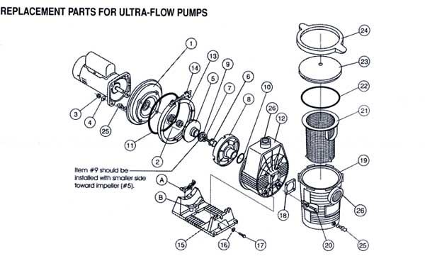 American Products Ultra Flow Pool Pump Parts Diagram