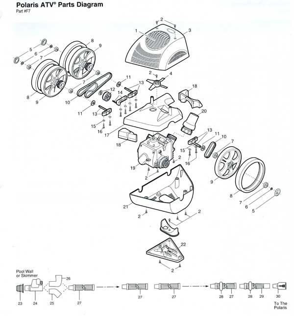 Polaris    ATV    Parts    Diagram      My Pool