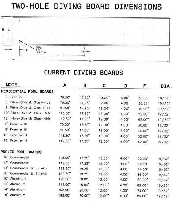 SR Smith Diving Board Dimensions