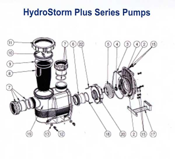 Waterco HydroStorm Plus Pump Parts