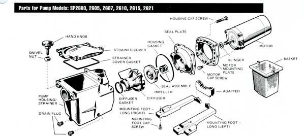 Hawyard Super Pump Parts Diagram  Mypool