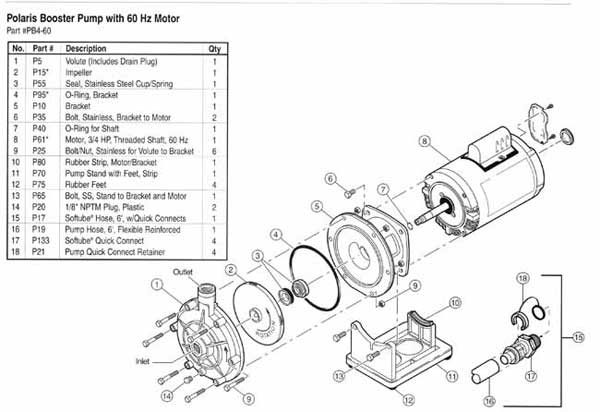 polaris pb4 60 booster pump parts diagram. Black Bedroom Furniture Sets. Home Design Ideas